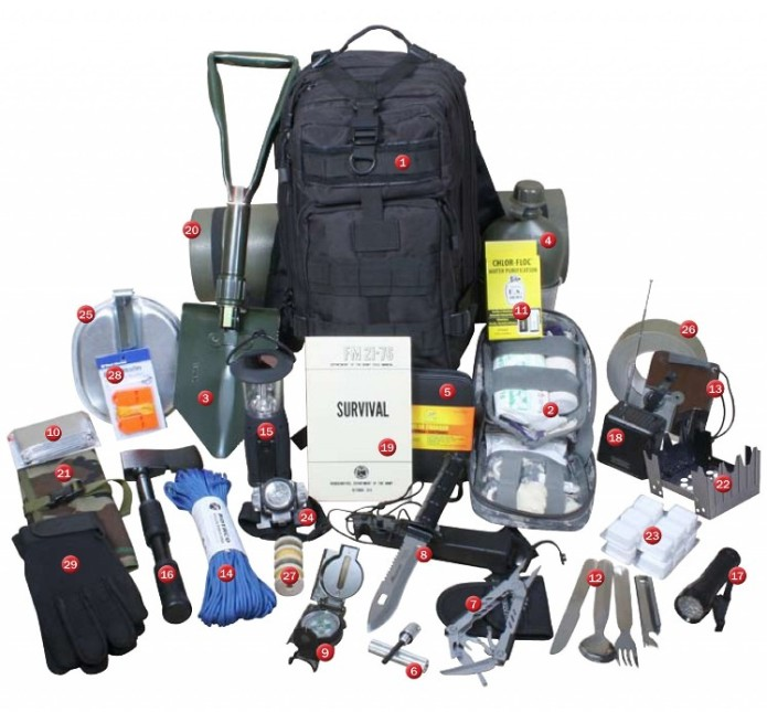 Bug out bag with list of gear